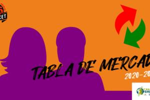 Tabla de Mercado: Primera Nacional Femenina