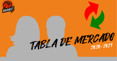 Tabla de Mercado: LEB Plata